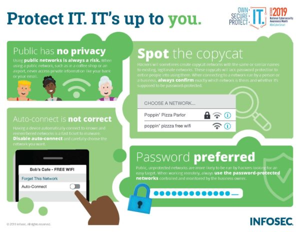 SAM Infographic Wi-Fi Safety