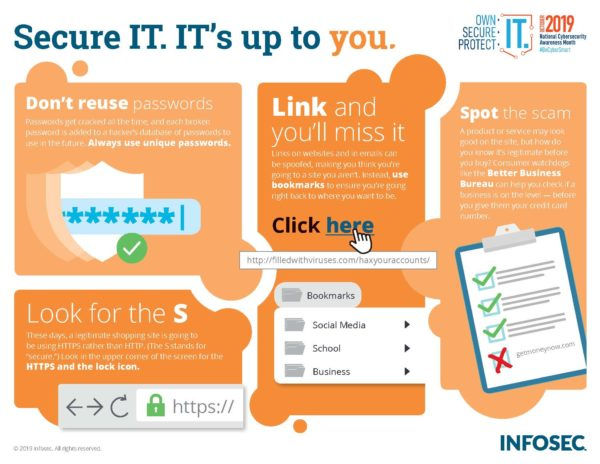 online shopping safety infographic