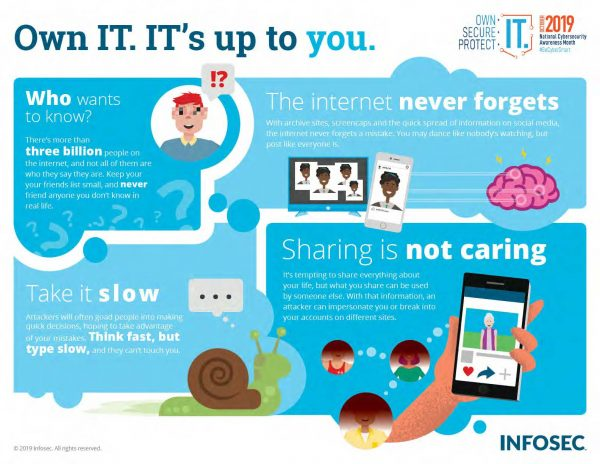 National Cybersecurity Awareness Month Infographic on Social Media Safety