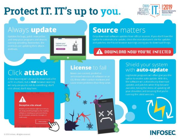 Software Updates Infographic